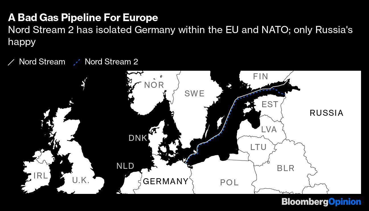 Nord Stream 2 Could Sever Transatlantic Ties