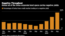 Dark Future for Euro Area as Nearly All Swiss Corporate Yields Go Negative