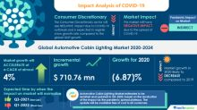 Insights & Forecast With Potential Impact of COVID-19 - Global Automotive Cabin Lighting Market 2020-2024   Increasing Demand for Effective Interior Lighting to Boost Growth   Technavio