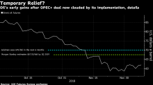Goldman Sachs and Morgan Stanley Warn Oil Uncertainty to Persist