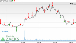 Keryx (KERX) Q2 Earnings Preview: Will the Stock Gain?