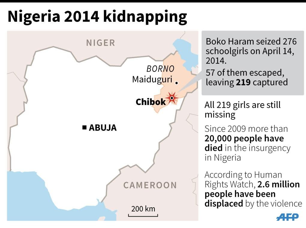 Nigeria 2014 kidnapping (AFP Photo/AFP)