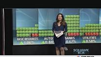Europe shares open higher, rebound after China fears