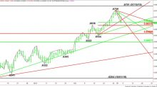 NZD/USD Forex Technical Analysis – Testing Short-Term Retracement Zone at .6656 to .6632