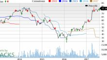 FMC Corp's (FMC) Q2 Earnings and Revenues Beat Estimates