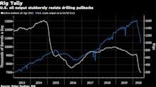 Oil Companies Shutting Off Drilling Rigs Across U.S. Shale
