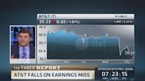 Faber Report: AT&T aggressively repricing