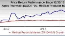 Agios (AGIO) Q1 Loss Narrower than Expected, Indhifa in Focus
