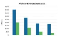 Estimates and Recommendations for Ensco ahead of 1Q18 Earnings