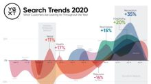 Search Trends 2020: Yext Researches What Customers Are Looking for Throughout the Year