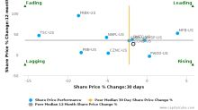 CNB Financial Corp. (Pennsylvania) breached its 50 day moving average in a Bearish Manner : CCNE-US : August 14, 2017