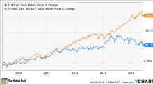 Could AT&T, Inc. Be a Millionaire-Maker Stock?