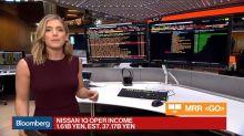 Nissan Reports 99% Profit Plunge