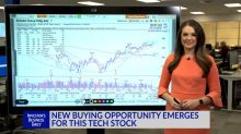 Technical Analysis: New Buying Opportunity Emerges For This Tech Stock