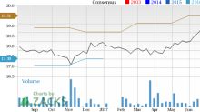 Strength Seen in Credit Acceptance Corporation (CACC): Stock Soars 8.8%