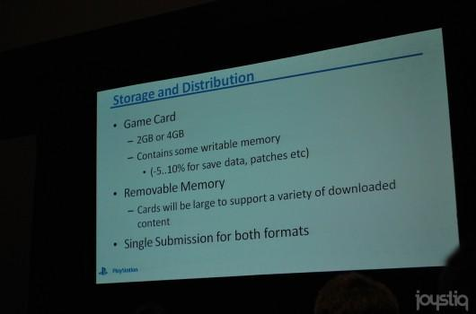 NGP games will come on 2GB and 4GB cards, with room for save data, patches
