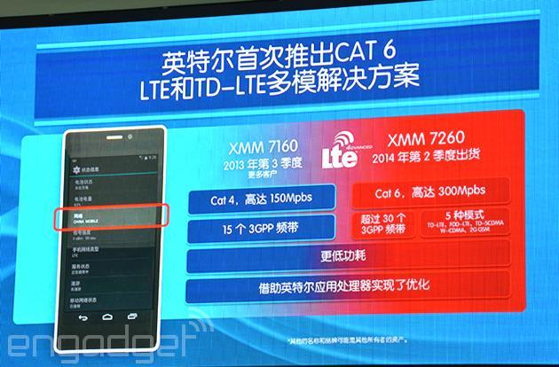 Intel aims at China with its speedy LTE Cat 6 solution, shipping in Q2 this year