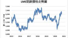 中國大陸基礎建設需求強勁 貿易商估銅價將有所表現