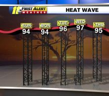 Hot Memorial Day weekend continue into the week