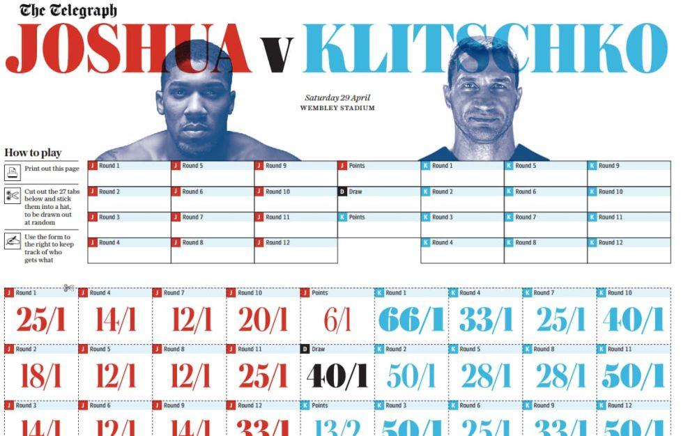 Anthony Joshua vs Wladimir Klitschko sweepstake