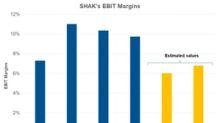 Why Shake Shack's Earnings Margin Fell in 2017