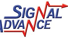 Signal Advance, Inc. Share Price Increase