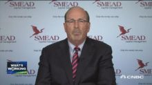 Bill Smead says buy homebuilder stocks