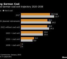 Merkel Spends Big to Kickstart Germany's Stalled Coal Exit