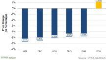 Upstream Losses: HPR, CRC, XOG, SRCI, and DNR