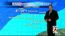 Austin: How much snow are we looking at?