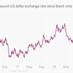 How much trouble is the British government in? Just look at the plunging pound