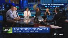 European equities, Banks, IBM, Alibaba, JC.com & Twitter