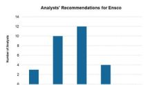 Analysts' Q2 Recommendations and Estimates for Ensco