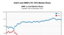 Competition Picks Up for Intel in the PC Market