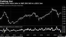 Goldman Says Hedge Funds Kept Long Bets Despite Rally Doubts