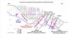 Copper Mountain Announces Positive Drill Results at New Ingerbelle