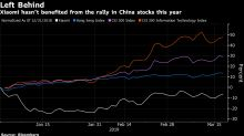 A Chinese Tech Firm Gets No Lift From Giant Rally: Taking Stock