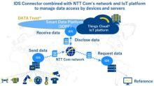 """Test dimostrativo di NTT Com per collegare la tecnologia """"IDS Connector"""" della piattaforma GAIA-X e SDPF fondato su Data Trust®"""