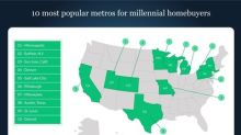 LendingTree Ranks Most Popular Cities for Millennial Homebuyers