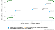 Addus HomeCare Corp. breached its 50 day moving average in a Bearish Manner : ADUS-US : October 18, 2017