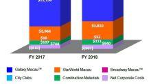 Galaxy Entertainment Group Announces Q4 & Annual Results 2018