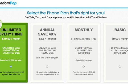 $20 FreedomPop 'Unlimited Everything' plan includes 1GB of Sprint LTE, limits