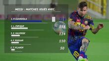Transferts - Messi & Guardiola, comme on se retrouve ?