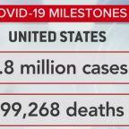 U.S. approaches grim milestone of 200,000 COVID-19 deaths