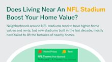 Does Living Near an NFL Stadium Help or Hurt Home Value?