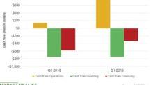 Does Valero Have a Good Cash Flow Position?