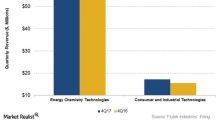 Analyzing Flotek Industries' 4Q17 Performance by Segment
