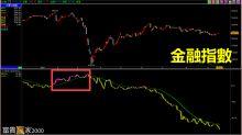 金融股怎麼了?為何跌跌不休?