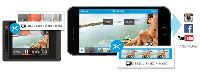 GoPro wants you to make short videos on your action camera
