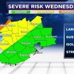 Houston weather: Partly sunny Tuesday with rain chances tomorrow